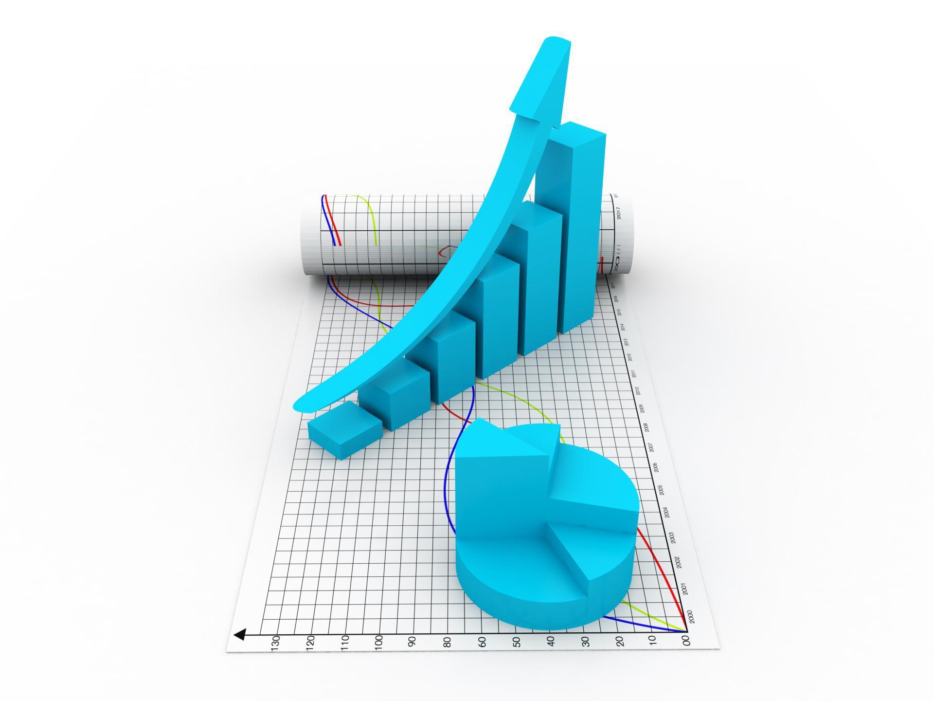 Wie stark habe Sie die Prozesse in Ihrem Unternehmen optimiert?